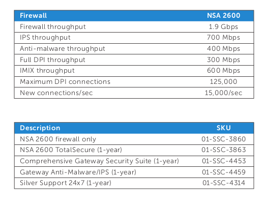 Dell_SonicWALL_NSA2600_02